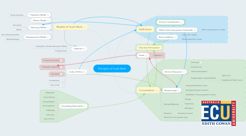 Mind Map: Principles of Youth Work