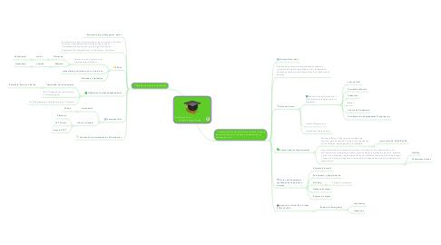Mind Map: Auxiliar de Vuelo                     Jackeline Lopez Torres