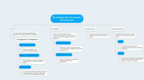 Mind Map: Tecnologías de información y comunicación.