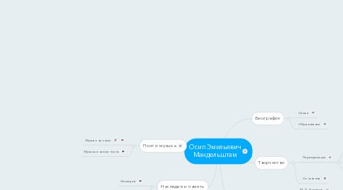 Mind Map: Осип Эмильевич Мандельштам