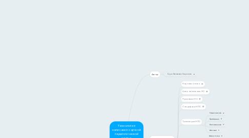 Mind Map: Технология написания научной педагогической статьи (Б.Е.Стариченко)