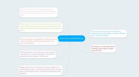 Mind Map: como me caracterizo yo