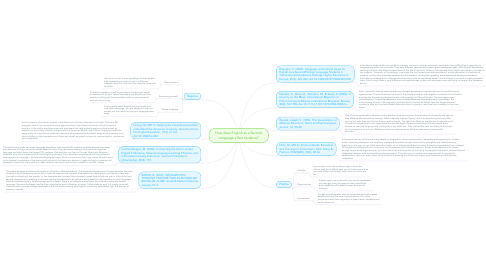 Mind Map: How does English as a Second Language affect students?
