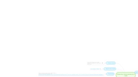 Mind Map: Edcación y herramientas en la nube