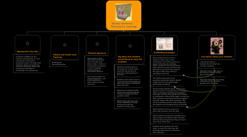 Mind Map: Shinese Anderson     Planning For Learning