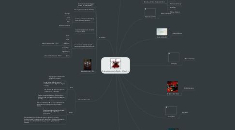 Mind Map: Sub-géneros de Rock y Metal