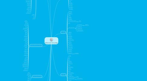 Mind Map: Межкомнатные двери