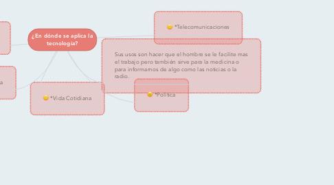 Mind Map: ¿En dónde se aplica la tecnología?