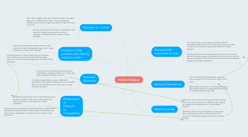 Mind Map: Positive Feedback