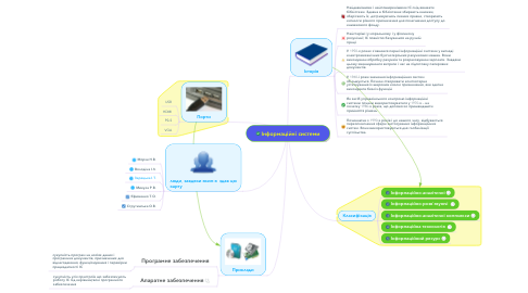 Mind Map: Інформаційні системи