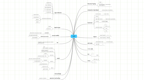 Mind Map: scala