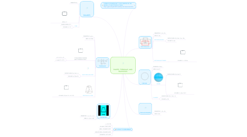 Mind Map: SHAPES, FORMULAS, AND PROPERTIES