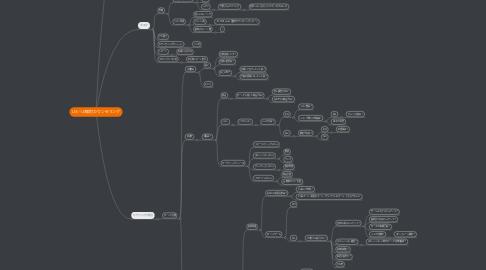 Mind Map: LM/LS個別カウンセリング