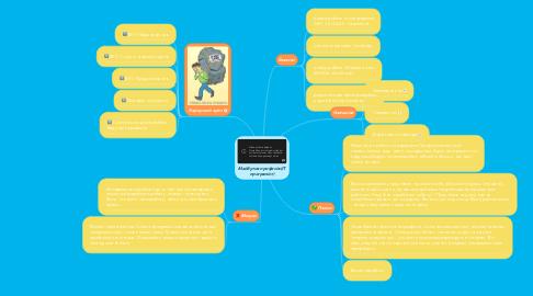 Mind Map: Майбутня професія:(ІТ програміст)
