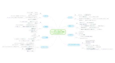 Mind Map: スタートアップの フェーズごとに読みたい書籍と umadaさんのスライド