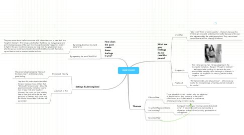 Mind Map: WAR CHILD