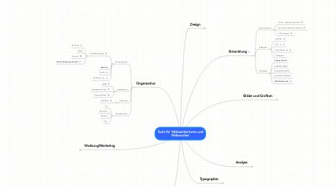 Mind Map: Tools für Webworkerinnen undWebworker