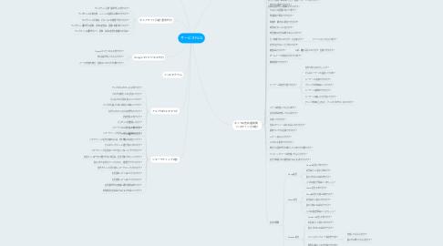 Mind Map: サービスFAQ