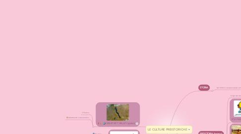 Mind Map: LE CULTURE PREISTORICHE
