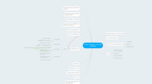 Mind Map: CONECTIVISMO- GEORGE SIEMENS