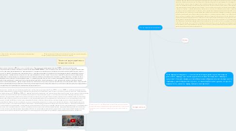 Mind Map: Устна народна творчість
