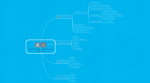 Mind Map: Check List Site do Escritório de Advocacia