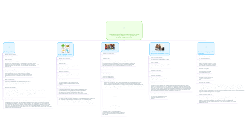 Mind Map: 5-step action plan for promoting social inclusion, understanding, and mutual respect for ELL students in the classroom