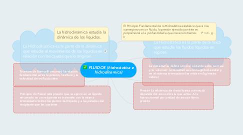 Mind Map: FLUIDOS (hidrostatica e hidrodinamica)