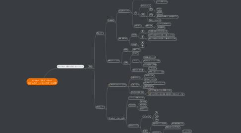 Mind Map: メンター/非メンターで コミュニケーションパターン比較