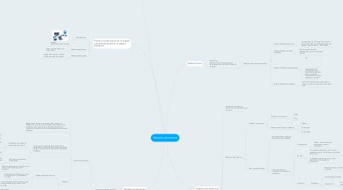 Mind Map: Modelos de sistema