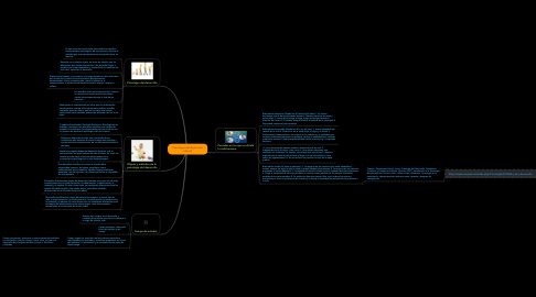 Mind Map: Psicología del desarrollo infantil