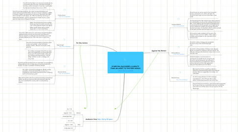 Mind Map: CHURCHILL WAS MORE A LIABILITY