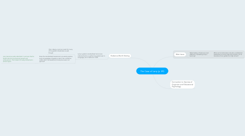 Mind Map: The Case of Larry (p. 89)