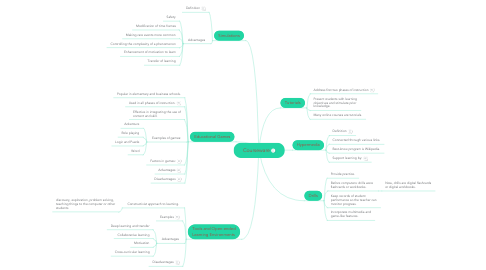 Mind Map: Courseware