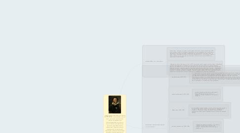 Mind Map: Александр Сергеевич Пушкин (1799-1837) – великий русский поэт, прозаик, драматург. Автор бессмертных произведений в стихах и прозе: романов «Евгений Онегин», «Дубровский», известных поэм «Руслан и Людмила», «Кавказский пленник», повести «Пиковая дама» и многих других, а также сказок для детей.