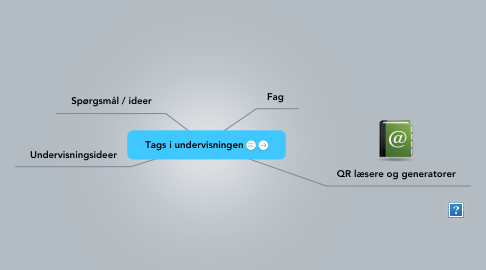 Mind Map: Tags i undervisningen