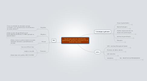 Mind Map: Gameficação aplicado a AVA Moodle, aprendizagem interativa e colaborativa em um ambiente corporativa