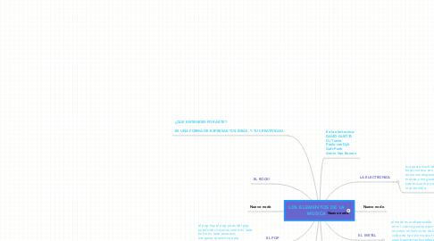 Mind Map: LOS ELEMENTOS DE LA MÚSICA