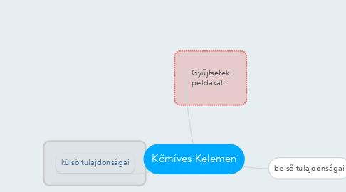 Mind Map: Kőmíves Kelemen