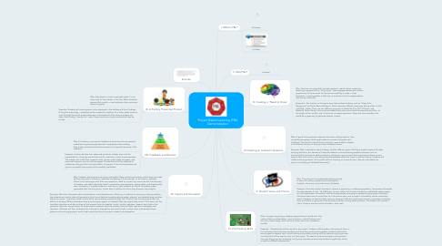 Mind Map: Project Based Learning (PBL) Demonstration
