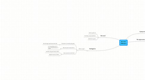 Mind Map: SocraticDialogue