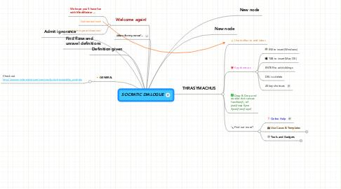 Mind Map: SOCRATIC DIALOGUE