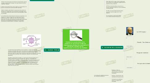 Mind Map: Conjunto de características de un producto y/o servicio que cumple los requisitos para satisfacer las necesidades del cliente y cumple con las especificaciones con las que fue diseñado