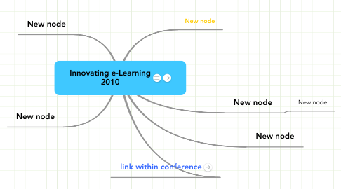 Mind Map: Innovating e-Learning