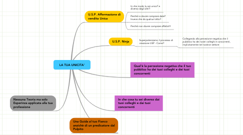 Mind Map: LA TUA UNICITA