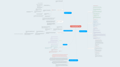 Mind Map: Reasons For The Outbreak Of  War In Southeast Asia