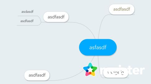 Mind Map: asfasdf