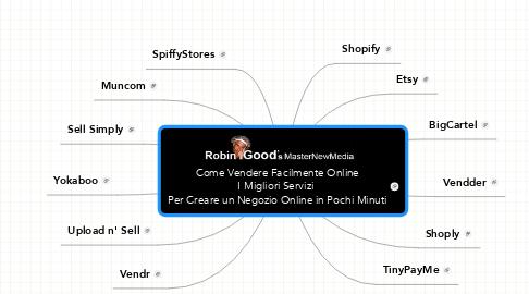 Mind Map: Come Vendere Facilmente Online I Migliori Servizi  Per Creare un Negozio Online in Pochi Minuti