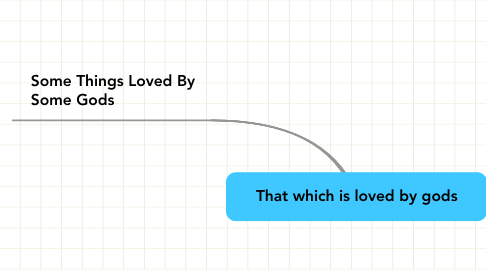 Mind Map: That which is loved by gods