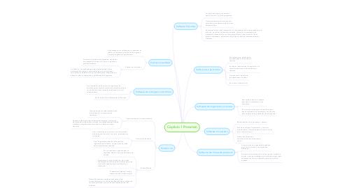 Mind Map: Capítulo 1 Pressman